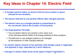 Dipole Electric Field