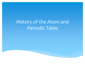 History of the Atom and Periodic Table