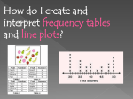 How do I create and interpret frequency tables and