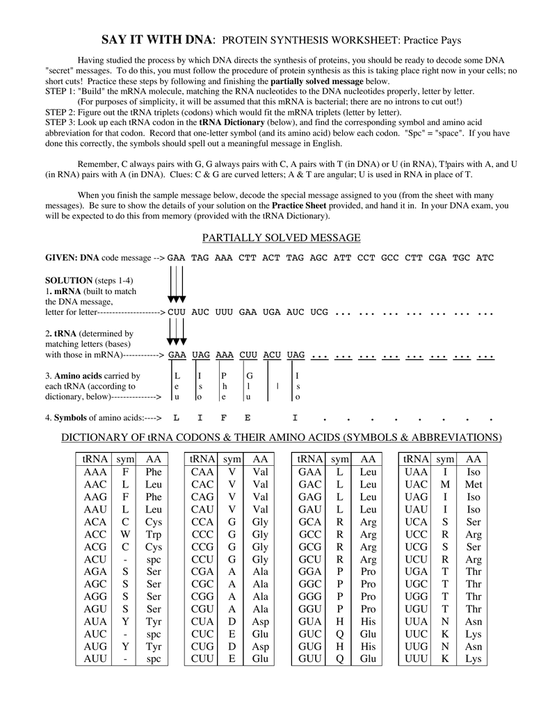 SAY IT WITH DNA: PROTEIN SYNTHESIS WORKSHEET: Practice