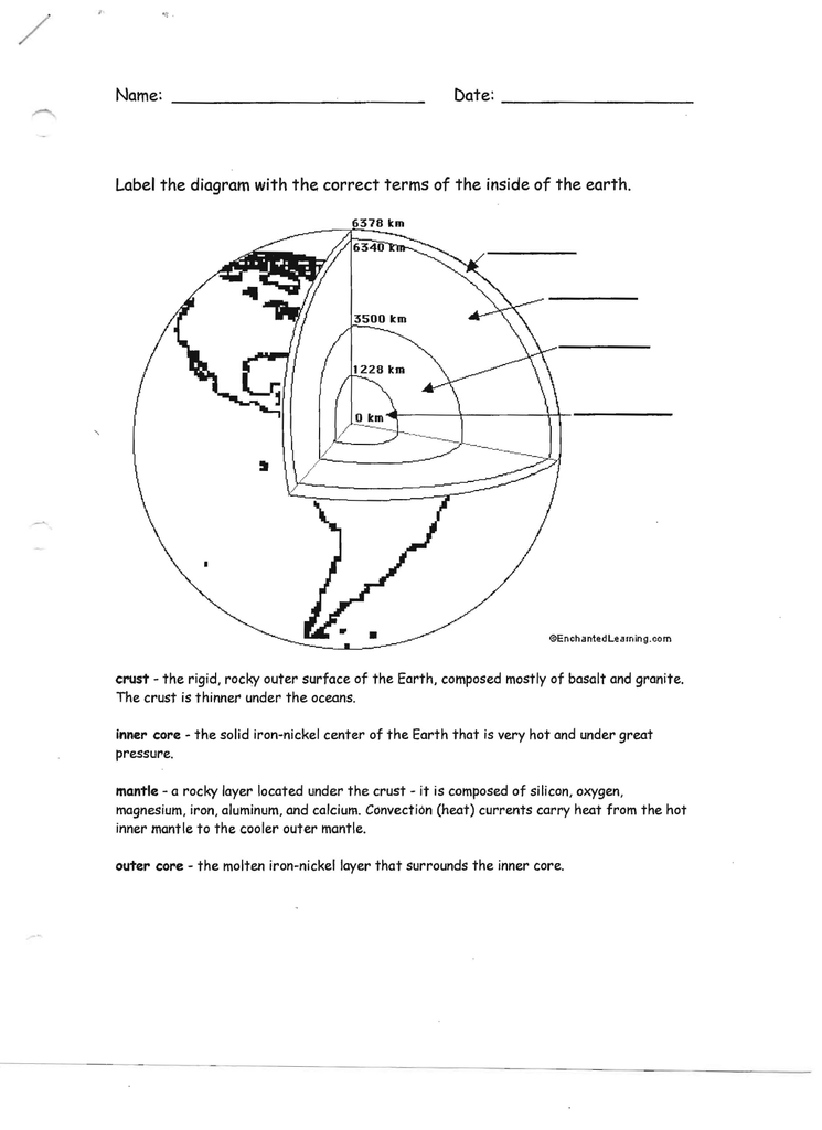 Miraculous Label The Diagram With The Correct Terms Of The Inside Of The Earth Wiring 101 Archstreekradiomeanderfmnl