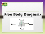 Free-body diagrams are used