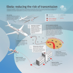Ebola: reducing the risk of transmission