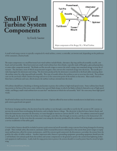 Small Wind Turbine System Components