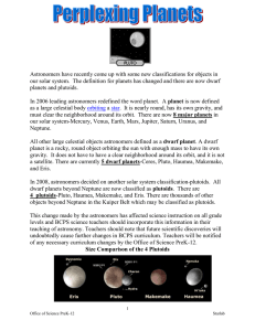 The New Dwarf Planet and Plutoids