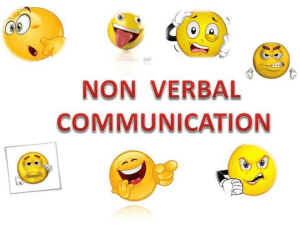 Forms of Nonverbal Communication