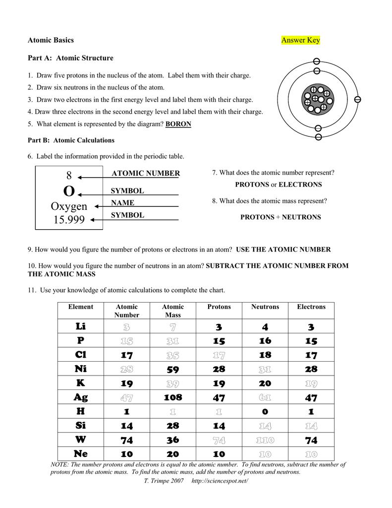 8 Oxygen 15.999