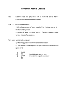 Review of Atomic Orbitals