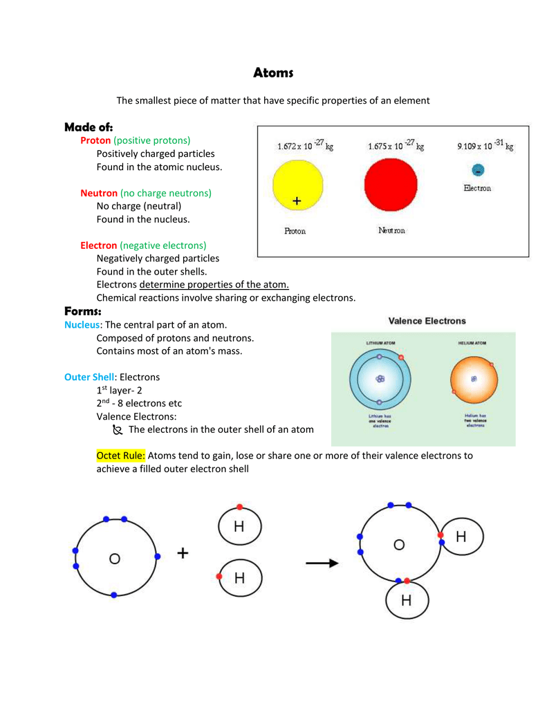 Negatively charged particles are found where in an atom