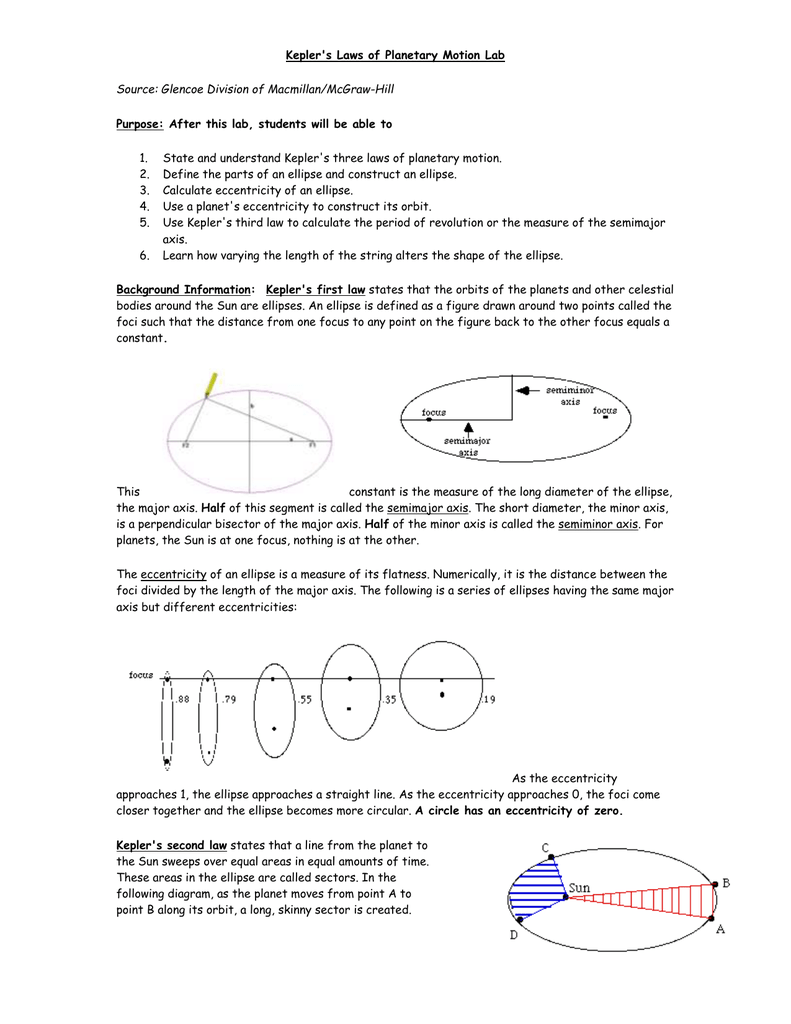 lesson plan on kepler s laws of planetary motion