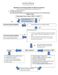 Algorithm for Screening Patients for Ebola Virus Disease