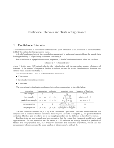 Confidence Intervals and Tests of Significance