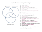 Complete the common rock types Venndiagram
