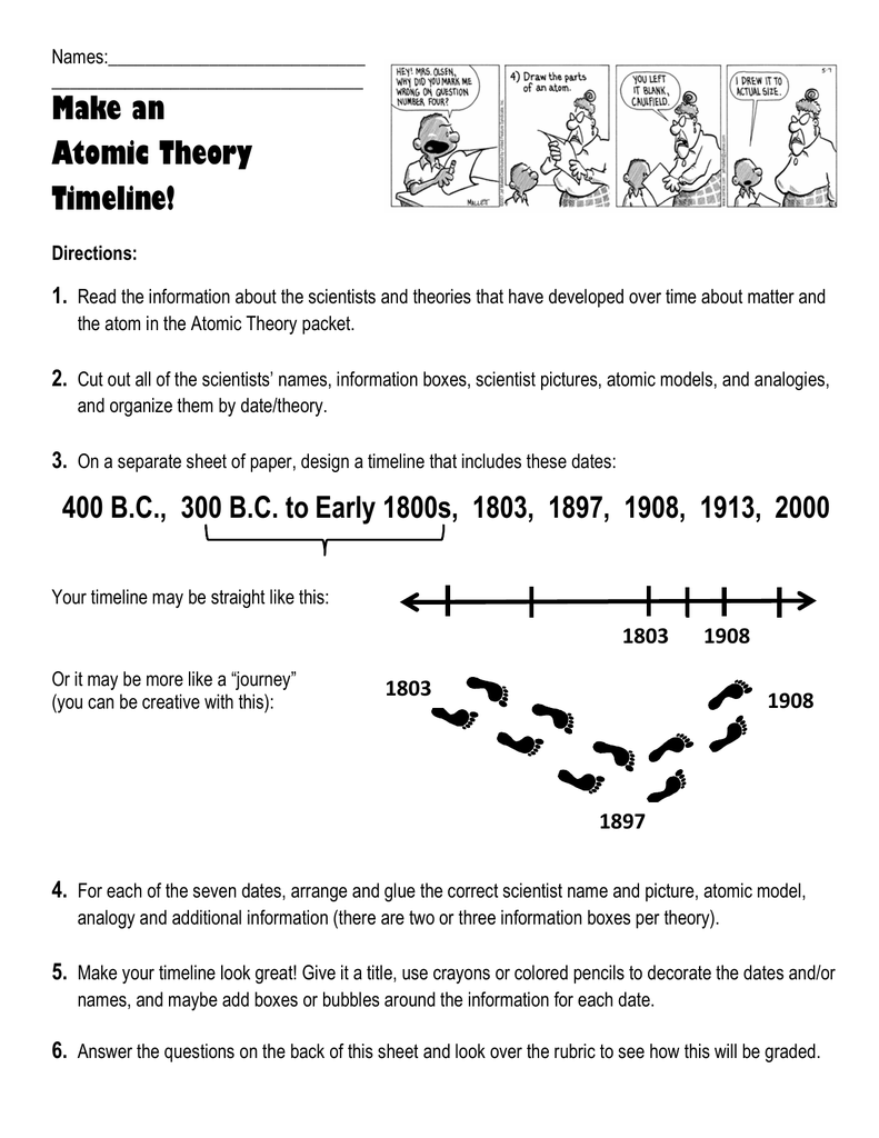 Make an Atomic Theory Timeline! In Development Of Atomic Theory Worksheet