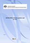 AHCBUS502A Market products and services