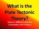 What is the Plate Tectonic Theory?