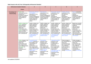 v8.2 Year 10 Geography Rubric updated 26/09/2016