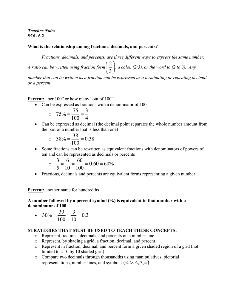 Notes: Fractions, Decimals, and Percents (doc)