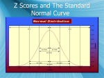 The Normal Curve and Z Scores