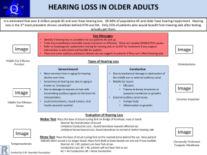 HEARING LOSS in Older Adults