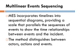 Multilinear Events Sequencing (MES)