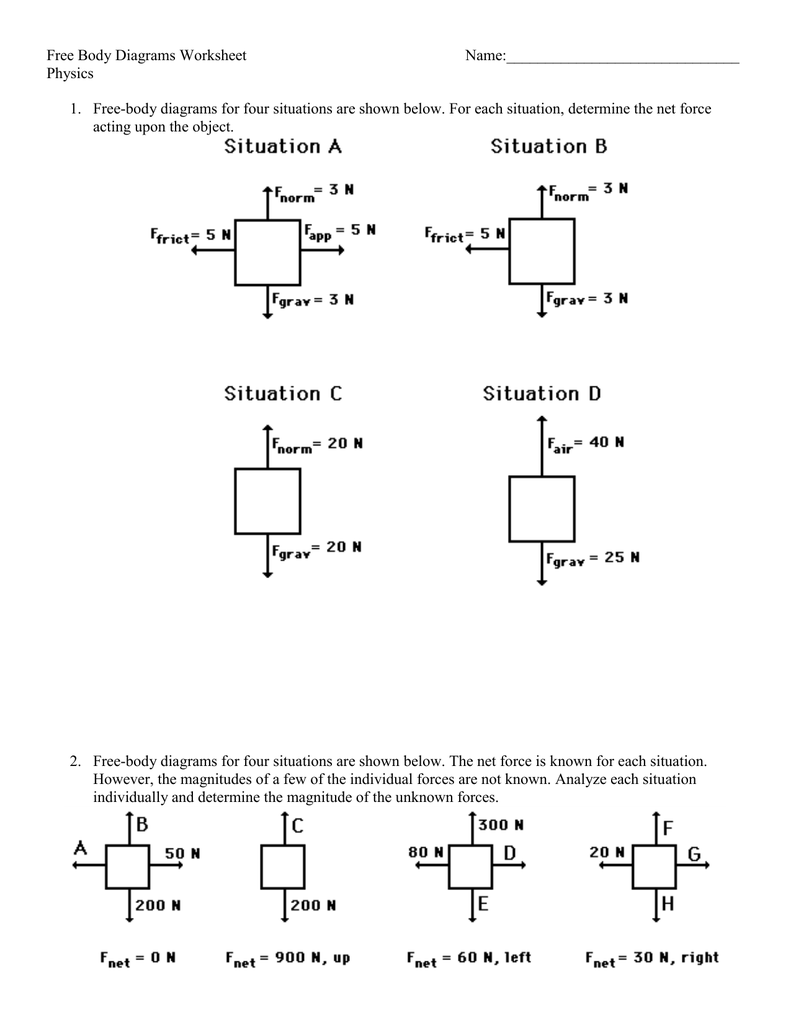 Free body diagrams worksheet pooptronica