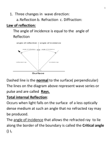 UNIT 9 REflection refraction diffraction