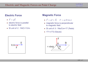 Electric and Magnetic Forces on Point Charge Electric Force