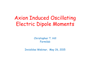 Axion Induced Oscillating Electric Dipole Moments