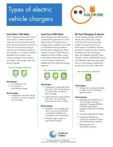 Types of electric vehicle chargers