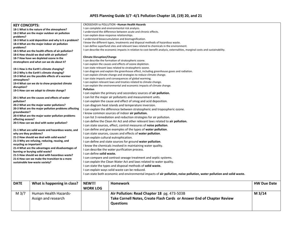 Apes vocab study guide ch 21