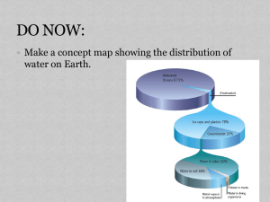 Make a concept map showing the distribution of water on Earth.