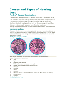 Causes and Types of Hearing Loss