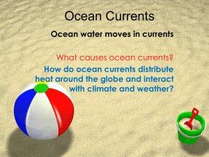 Ocean water moves in currents