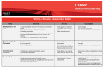 Assessment rubric: Writing Resumes