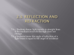 2.3: Reflection and Refraction