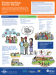 Understanding Public Health - The Physical Activity Resource Centre