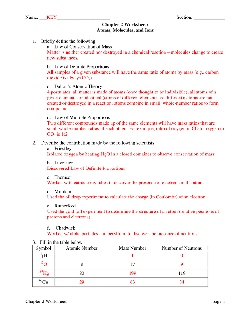 Chapter 2 Worksheet: Atoms, Molecules, and Ions