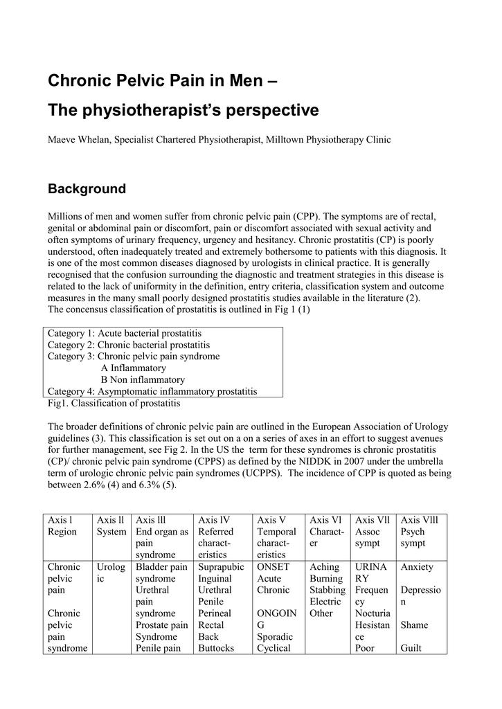 Chronic Pelvic Pain in Men