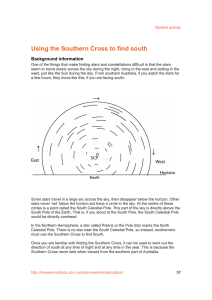 Using the Southern Cross to find south