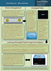 What is Entanglement? Entangled Fields Looking at Entangled