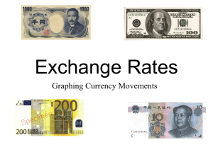 Graphing Exchange Rates