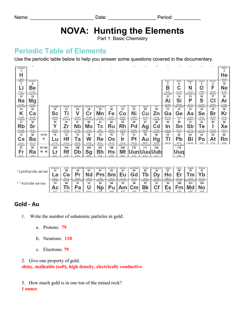 NOVA Hunting the Elements – Basic Chemistry Worksheet