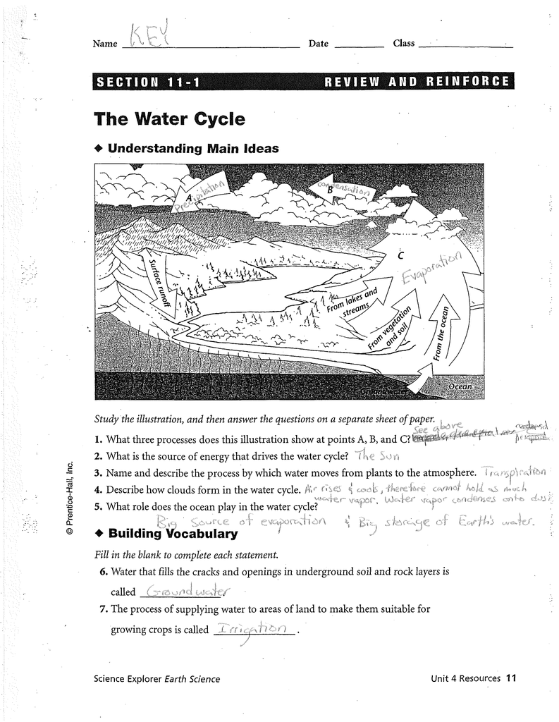 Earths Waters (Prentice Hall Science Explorer)