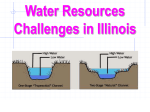 Water Resources Challenges