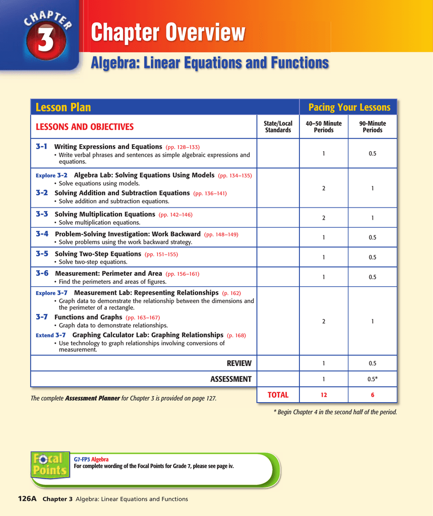 Chapter 3: Algebra: Linear Equations and Functions