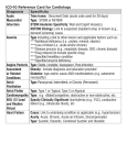 ICD-10 Reference Card for Cardiology Diagnosis Specificity Acute
