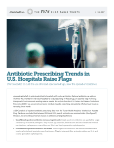 Antibiotic Prescribing Trends in U.S. Hospitals Raise Flags