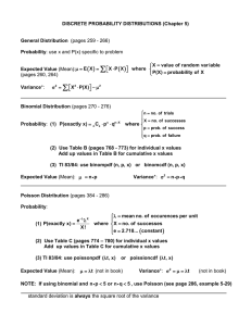 DISCRETE PROBABILITY DISTRIBUTIONS (Chapter 6)