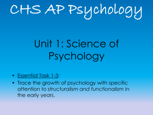 Introduction to Psychology and Historical Figures